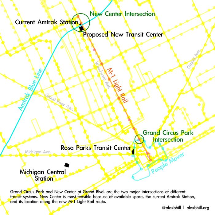 An Intelligent Transit Center for Detroit\'s Future – Alex B. Hill