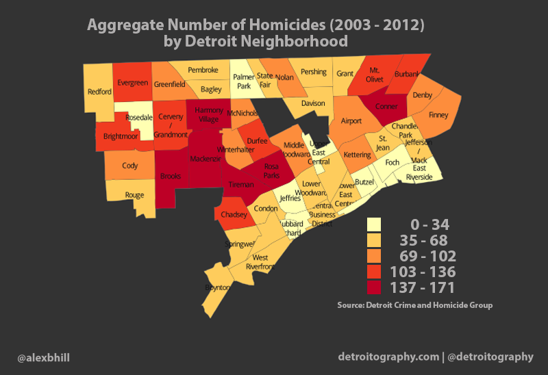 homicide  gun violence  and epidemiology in detroit  u2013 alex