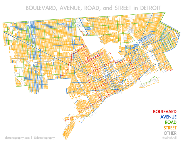 Boulevard, Avenue, Road, and Street in Detroit