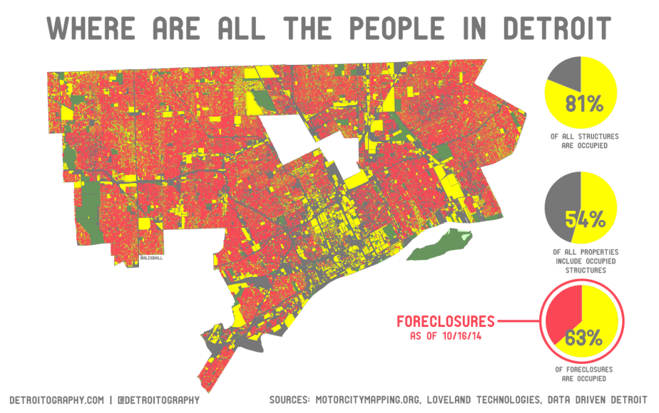 Map: Where Are All the People in Detroit – Occupancy and Foreclosure