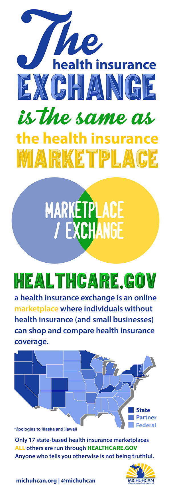 What's the Difference Between the Health Insurance Exchange and the Health InsuranceMarketplace?