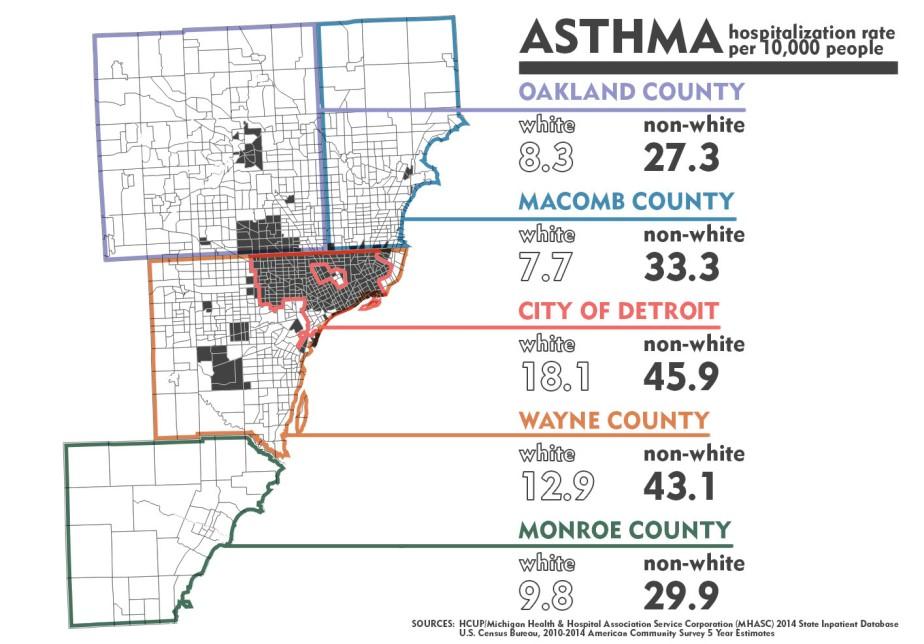 rcha-2016-race-asthma